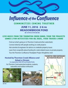 Confluence event June 11 2016